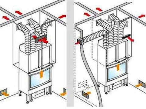 Схема распределения горячего воздуха